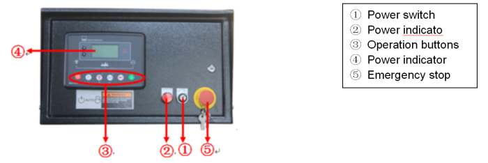 Overcurrent Protection Of Controller Panel